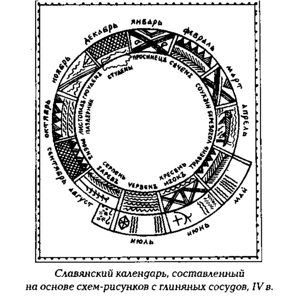 "Bracelet-lace ""Old Slavic calendar"""
